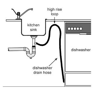 Truth in Housing dishwasher drain repair